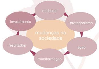 FUNDO-SOCIAL-ELAS1